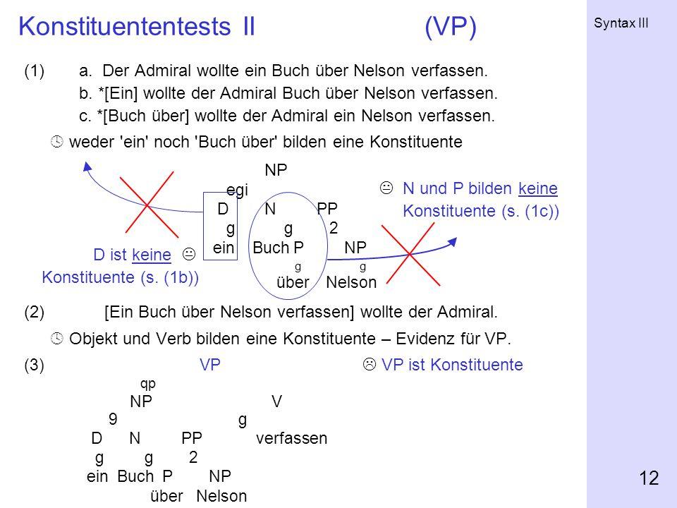 Syntax III 12 Konstituententests II(VP) (1)a.Der Admiral wollte ein Buch über Nelson verfassen.