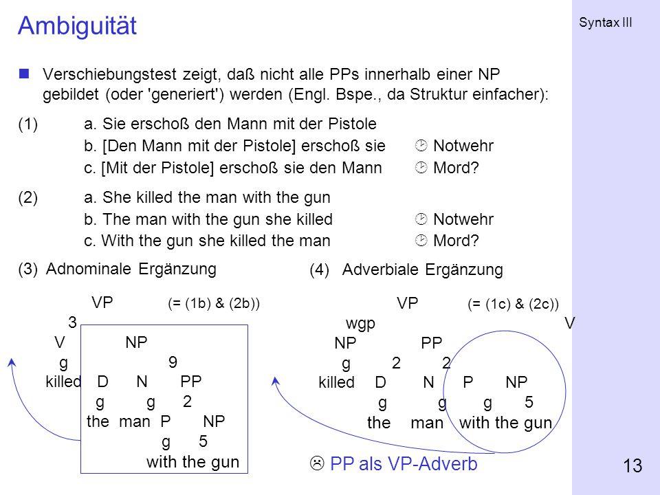 Syntax III 13 Ambiguität Verschiebungstest zeigt, daß nicht alle PPs innerhalb einer NP gebildet (oder generiert ) werden (Engl.