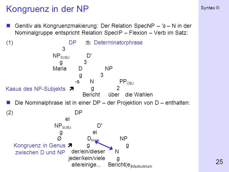 Syntax III 25 Kongruenz in der NP Genitiv als Kongruenzmakierung: Der Relation SpecNP – s – N in der Nominalgruppe entspricht Relation SpecIP – Flexion – Verb im Satz: (1) DP  Determinatorphrase 3 NP SUBJ D g 3 Maria D NP g 3 -s N PP OBJ g 2 Bericht über die Wahlen Die Nominalphrase ist in einer DP – der Projektion von D – enthalten: (2) DP ei NP SUBJ D g ei Ø D Mask.