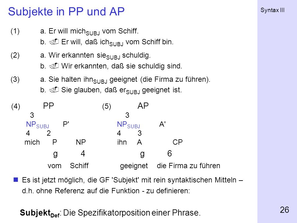 Syntax III 26 Subjekte in PP und AP (1)a.Er will mich SUBJ vom Schiff.
