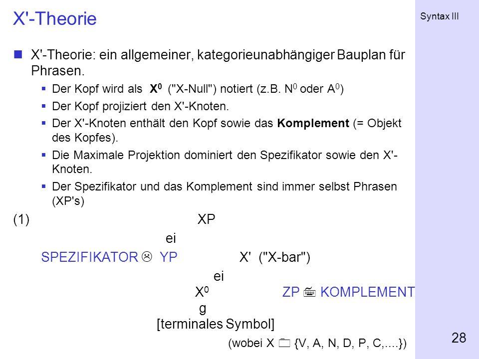 Syntax III 28 X -Theorie X -Theorie: ein allgemeiner, kategorieunabhängiger Bauplan für Phrasen.