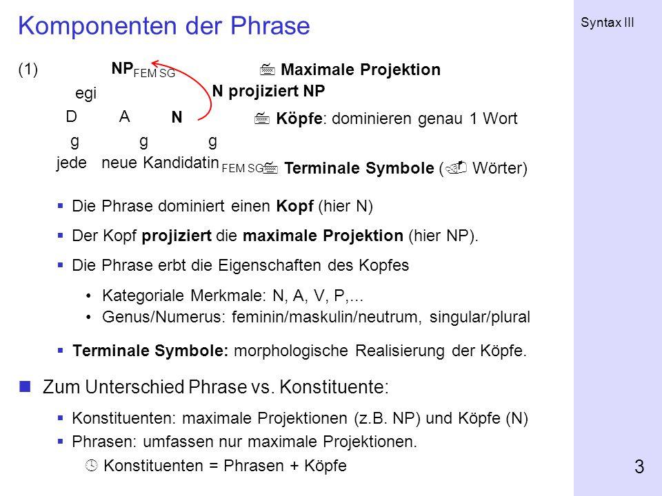 Syntax III 3 N projiziert NP Komponenten der Phrase (1) egi D A g g g jede neue Kandidatin  Die Phrase dominiert einen Kopf (hier N)  Der Kopf projiziert die maximale Projektion (hier NP).