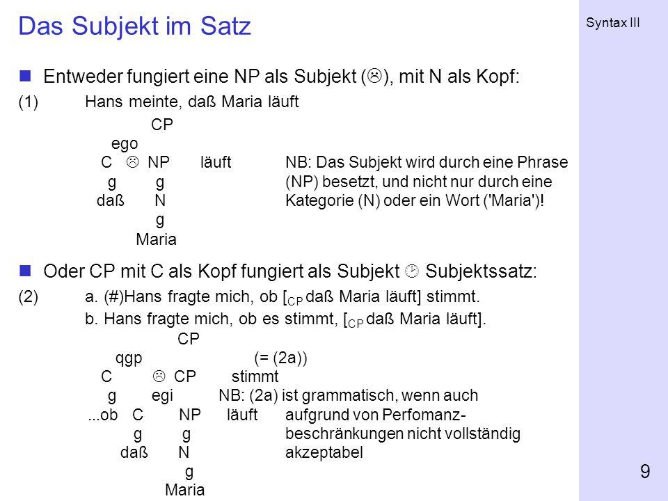 Syntax III 9 Das Subjekt im Satz Entweder fungiert eine NP als Subjekt (  ), mit N als Kopf: (1) Hans meinte, daß Maria läuft CP ego C  NP läuft NB: Das Subjekt wird durch eine Phrase g g(NP) besetzt, und nicht nur durch eine daß N Kategorie (N) oder ein Wort ( Maria ).
