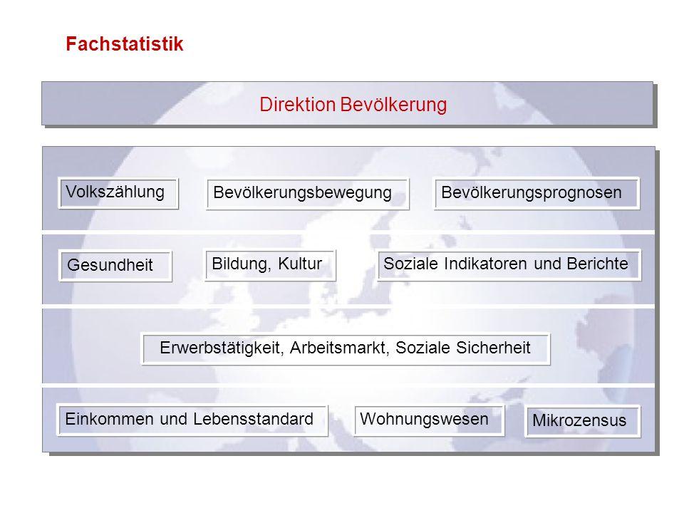 Fachstatistik Direktion Bevölkerung Volkszählung Bevölkerungsbewegung Bevölkerungsprognosen Gesundheit Bildung, Kultur Soziale Indikatoren und Bericht