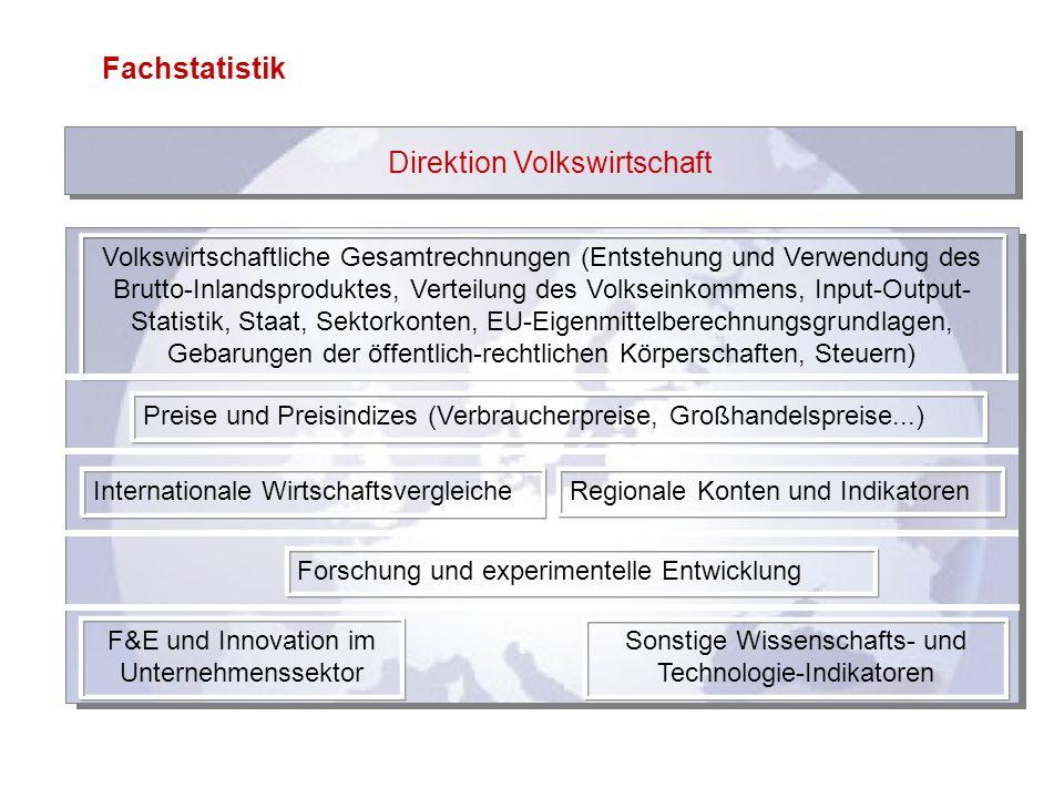 Fachstatistik Direktion Volkswirtschaft Volkswirtschaftliche Gesamtrechnungen (Entstehung und Verwendung des Brutto-Inlandsproduktes, Verteilung des V