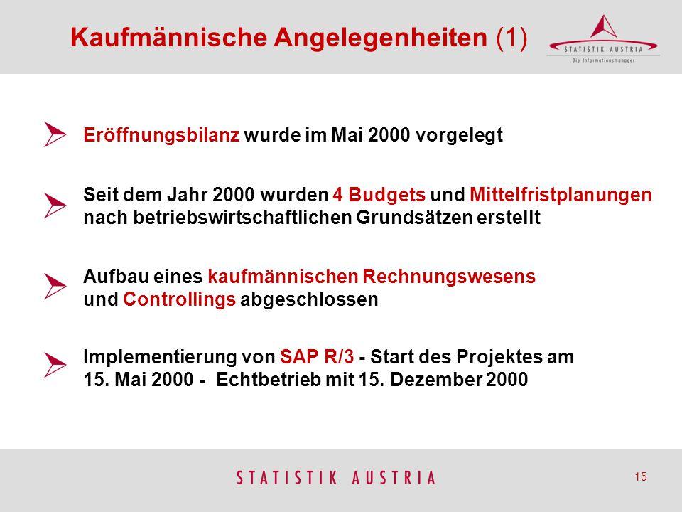 Eröffnungsbilanz wurde im Mai 2000 vorgelegt Seit dem Jahr 2000 wurden 4 Budgets und Mittelfristplanungen nach betriebswirtschaftlichen Grundsätzen er