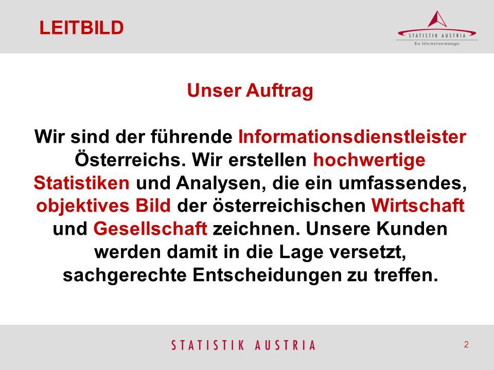 LEITBILD 2 Unser Auftrag Wir sind der führende Informationsdienstleister Österreichs. Wir erstellen hochwertige Statistiken und Analysen, die ein umfa