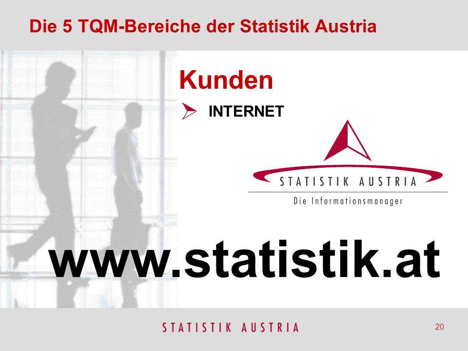 20 INTERNET Kunden www.statistik.at Die 5 TQM-Bereiche der Statistik Austria