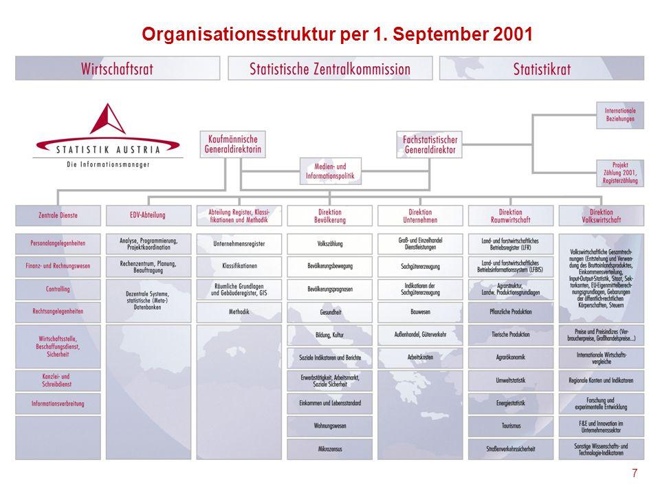 Organisationsstruktur per 1. September 2001 7
