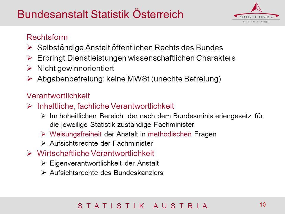 S T A T I S T I K A U S T R I A 10 Bundesanstalt Statistik Österreich Rechtsform  Selbständige Anstalt öffentlichen Rechts des Bundes  Erbringt Dien