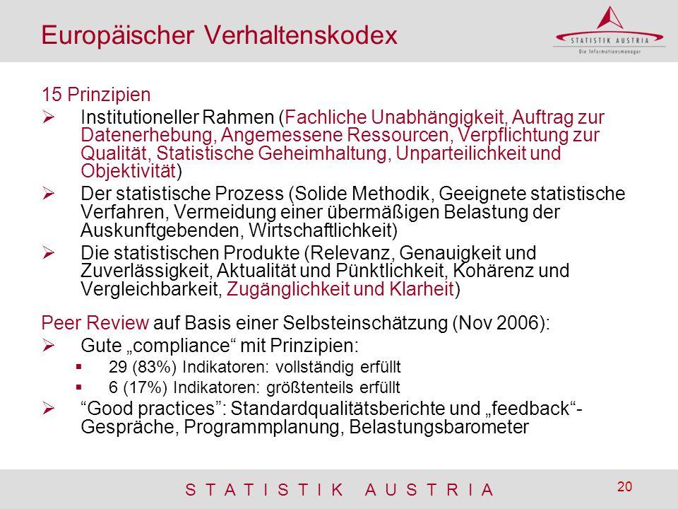S T A T I S T I K A U S T R I A 20 Europäischer Verhaltenskodex 15 Prinzipien  Institutioneller Rahmen (Fachliche Unabhängigkeit, Auftrag zur Datener