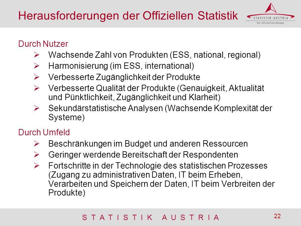 S T A T I S T I K A U S T R I A 22 Herausforderungen der Offiziellen Statistik Durch Nutzer  Wachsende Zahl von Produkten (ESS, national, regional) 