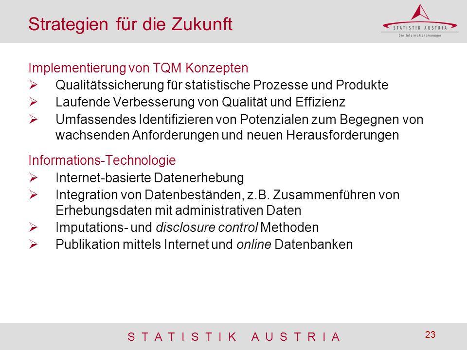 S T A T I S T I K A U S T R I A 23 Strategien für die Zukunft Implementierung von TQM Konzepten  Qualitätssicherung für statistische Prozesse und Pro