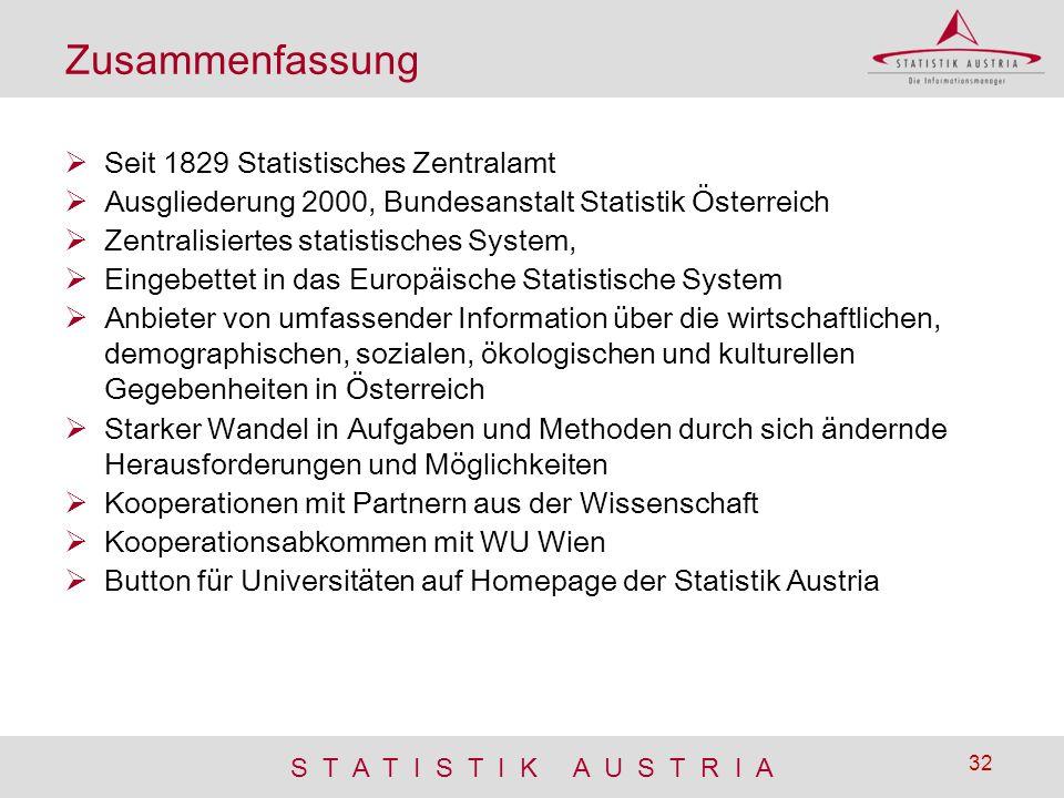 S T A T I S T I K A U S T R I A 32 Zusammenfassung  Seit 1829 Statistisches Zentralamt  Ausgliederung 2000, Bundesanstalt Statistik Österreich  Zen