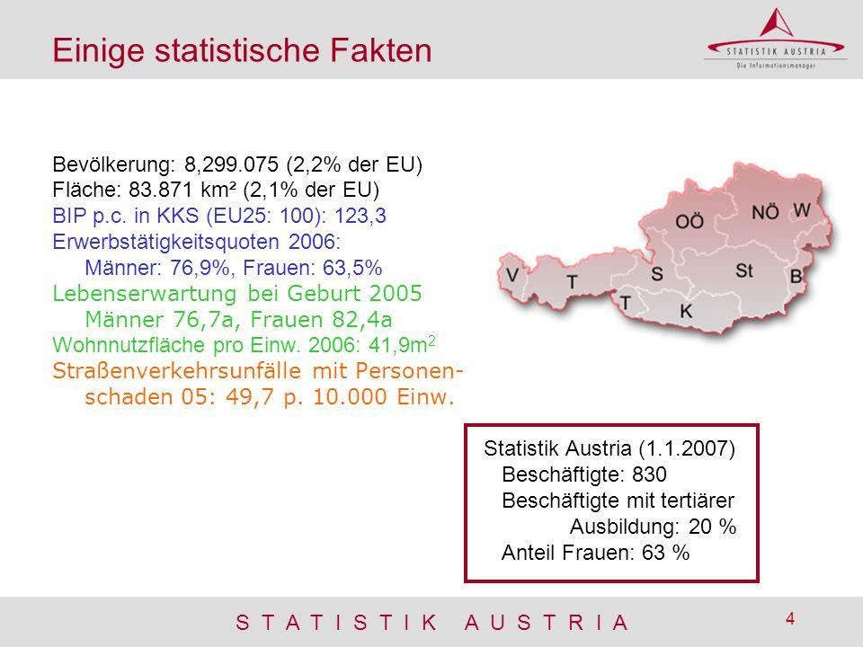 S T A T I S T I K A U S T R I A 4 Einige statistische Fakten Bevölkerung: 8,299.075 (2,2% der EU) Fläche: 83.871 km² (2,1% der EU) BIP p.c. in KKS (EU