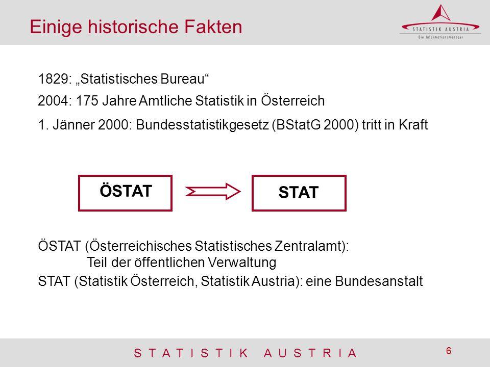 """S T A T I S T I K A U S T R I A 6 Einige historische Fakten 1829: """"Statistisches Bureau"""" 2004: 175 Jahre Amtliche Statistik in Österreich 1. Jänner 20"""