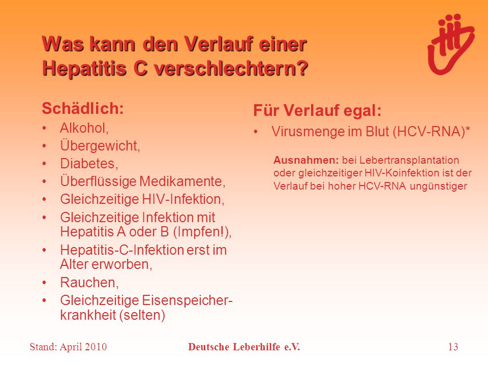 Stand: April 2010Deutsche Leberhilfe e.V.13 Was kann den Verlauf einer Hepatitis C verschlechtern? Schädlich: Alkohol, Übergewicht, Diabetes, Überflüs