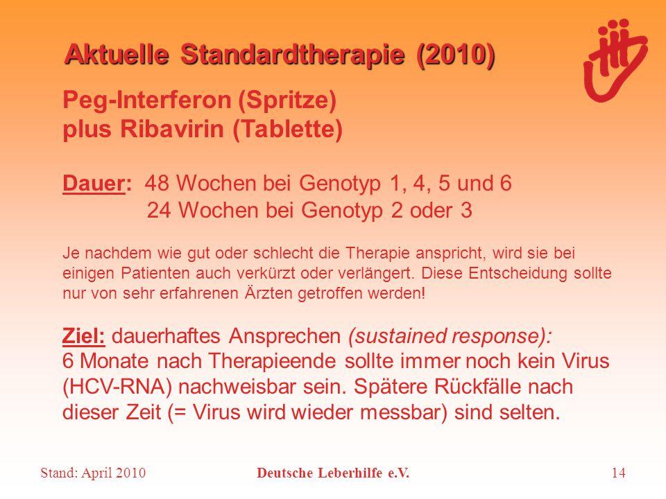 Stand: April 2010Deutsche Leberhilfe e.V.14 Aktuelle Standardtherapie (2010) Dauer: 48 Wochen bei Genotyp 1, 4, 5 und 6 24 Wochen bei Genotyp 2 oder 3