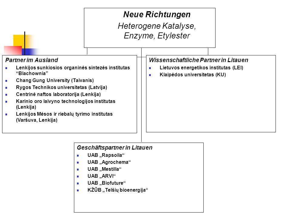 "Neue Richtungen Heterogene Katalyse, Enzyme, Etylester Partner im Ausland Lenkijos sunkiosios organinės sintezės institutas ""Blachownia"" Chang Gung Un"