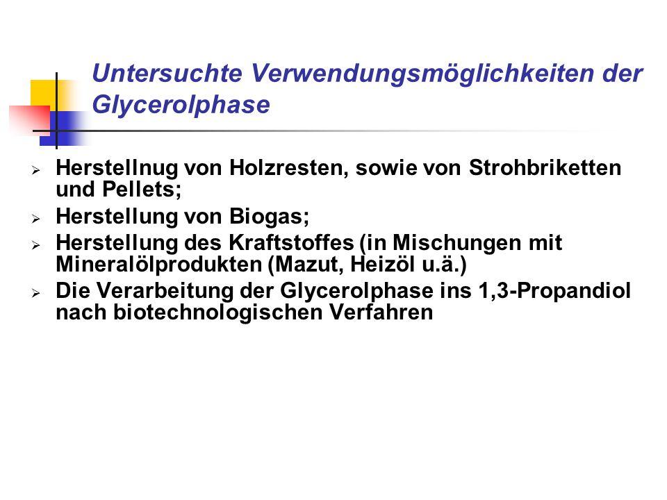 Untersuchte Verwendungsmöglichkeiten der Glycerolphase  Herstellnug von Holzresten, sowie von Strohbriketten und Pellets;  Herstellung von Biogas; 