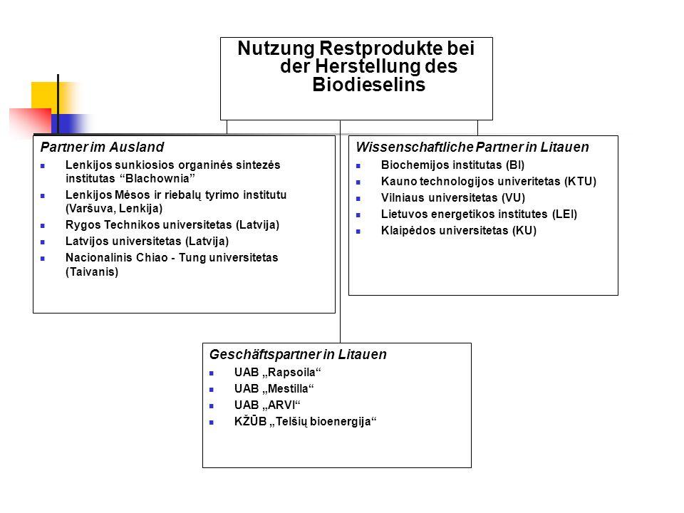 """Nutzung Restprodukte bei der Herstellung des Biodieselins Partner im Ausland Lenkijos sunkiosios organinės sintezės institutas """"Blachownia"""" Lenkijos M"""