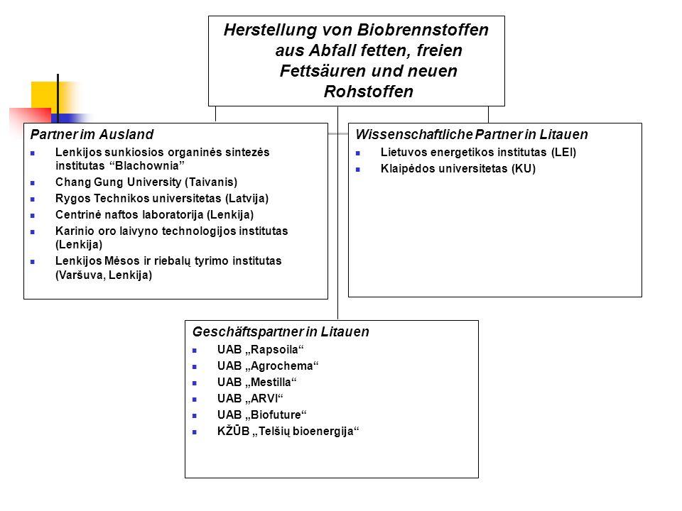 Herstellung von Biobrennstoffen aus Abfall fetten, freien Fettsäuren und neuen Rohstoffen Partner im Ausland Lenkijos sunkiosios organinės sintezės in