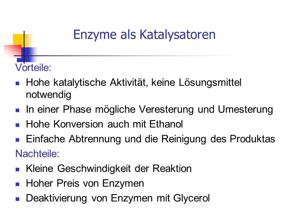 Es wurden die Untersuchungen der Synthese des Biodieselins unter Anwendung von biotechnologischen Methoden durchgeführt, notwendige Vergärungsmittel ausgewählt, opmtimale Herstellungsbedingungen festgestellt Untersuchten Lipasen Lipozyme RM IM, Lipozyme TL IM, Novozyme 435, davon die besten Ergebnisse wurden bei der Anwendung der immobilisierten Lipase Lipozyme TL IM geliefert.