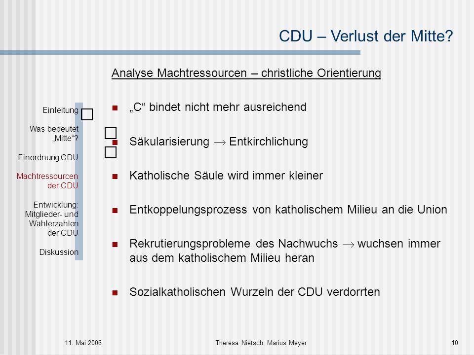 """CDU – Verlust der Mitte? 11. Mai 2006Theresa Nietsch, Marius Meyer10 Analyse Machtressourcen – christliche Orientierung """"C"""" bindet nicht mehr ausreich"""