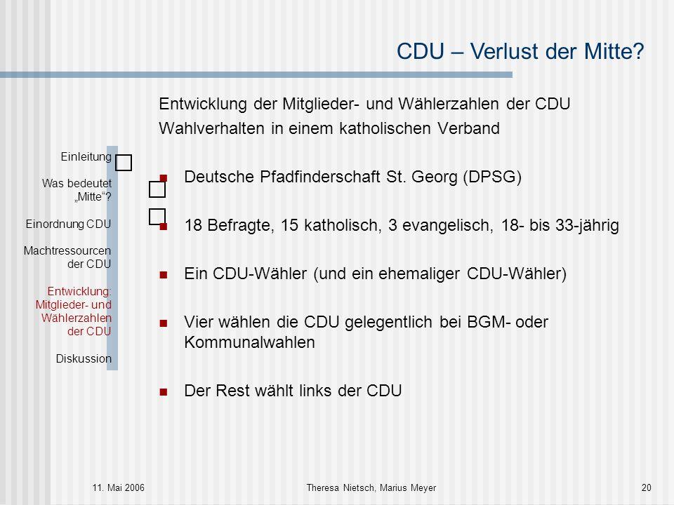 CDU – Verlust der Mitte? 11. Mai 2006Theresa Nietsch, Marius Meyer20 Entwicklung der Mitglieder- und Wählerzahlen der CDU Wahlverhalten in einem katho
