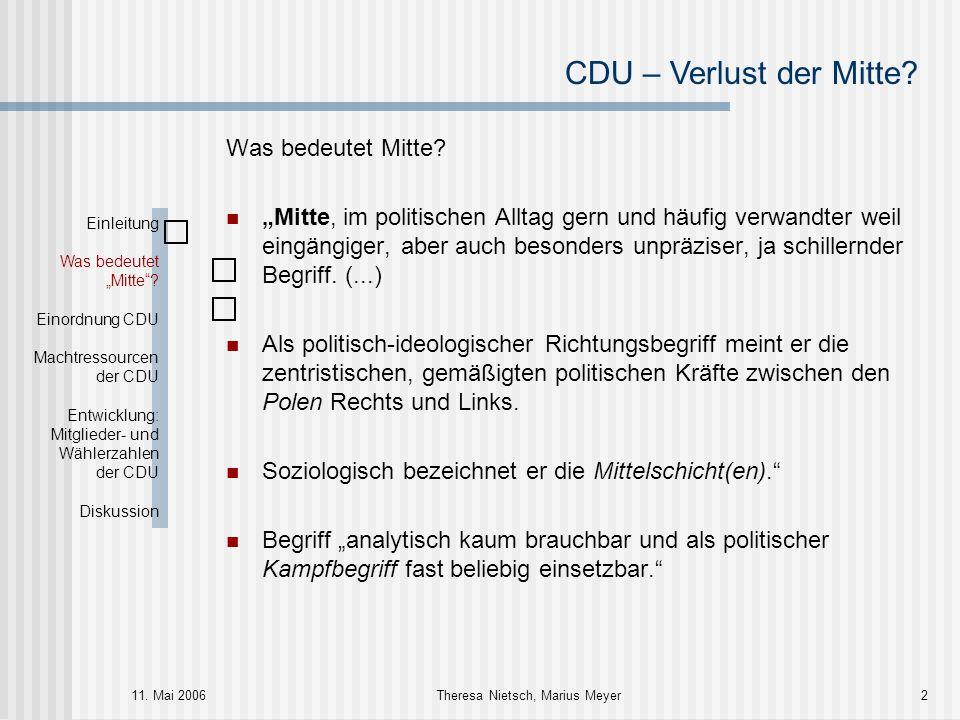 """CDU – Verlust der Mitte? 11. Mai 2006Theresa Nietsch, Marius Meyer2 Was bedeutet Mitte? """"Mitte, im politischen Alltag gern und häufig verwandter weil"""