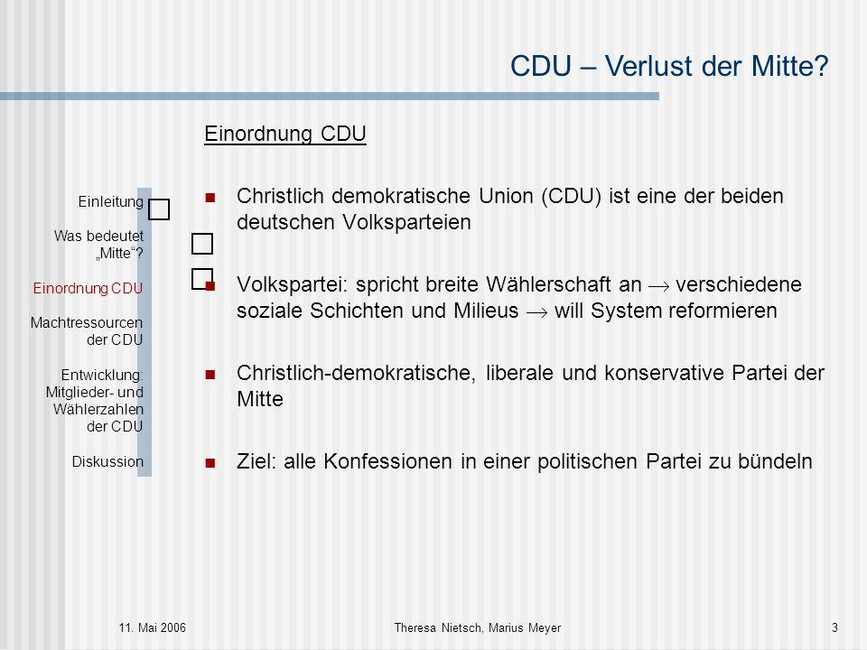 CDU – Verlust der Mitte? 11. Mai 2006Theresa Nietsch, Marius Meyer3 Einordnung CDU Christlich demokratische Union (CDU) ist eine der beiden deutschen