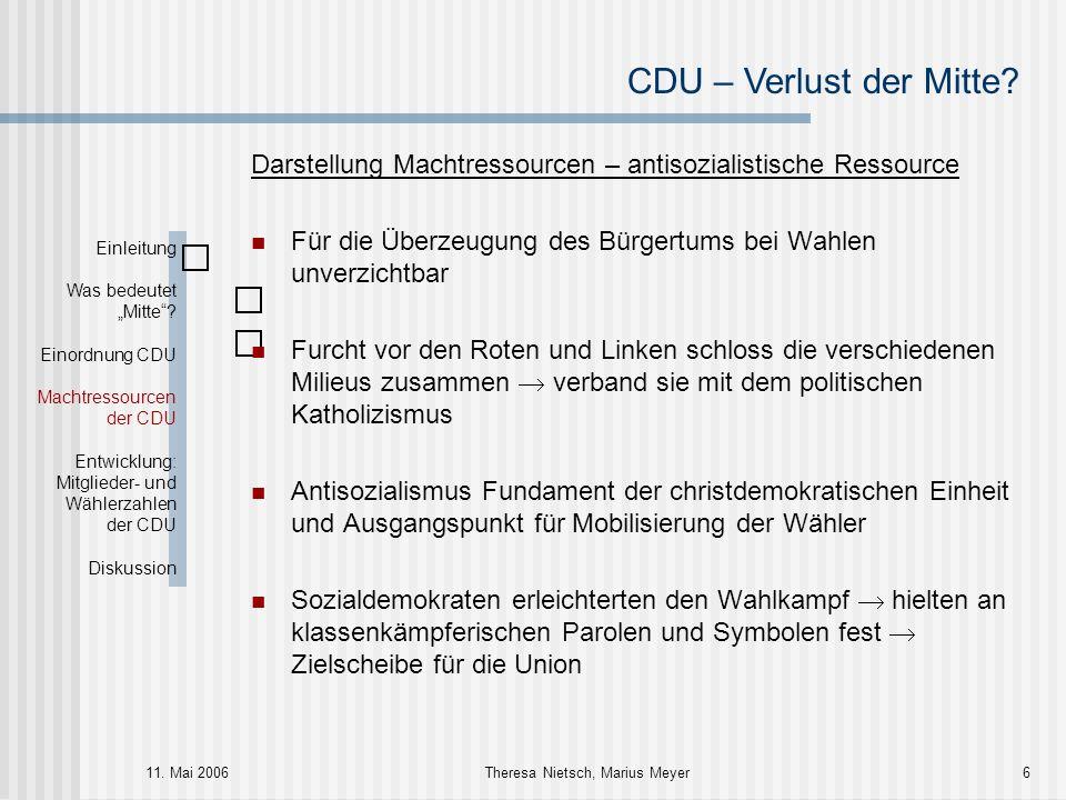 CDU – Verlust der Mitte? 11. Mai 2006Theresa Nietsch, Marius Meyer6 Darstellung Machtressourcen – antisozialistische Ressource Für die Überzeugung des