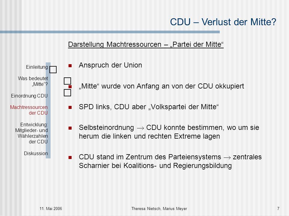 """CDU – Verlust der Mitte? 11. Mai 2006Theresa Nietsch, Marius Meyer7 Darstellung Machtressourcen – """"Partei der Mitte"""" Anspruch der Union """"Mitte"""" wurde"""
