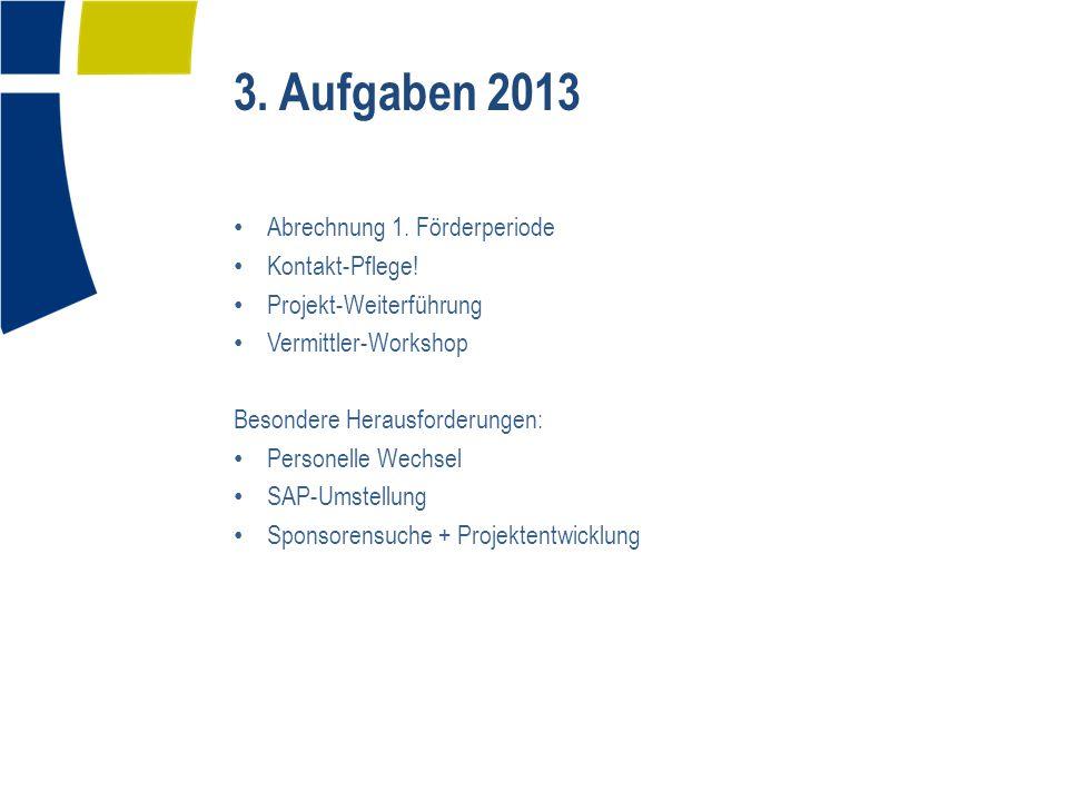 3. Aufgaben 2013 Abrechnung 1. Förderperiode Kontakt-Pflege! Projekt-Weiterführung Vermittler-Workshop Besondere Herausforderungen: Personelle Wechsel