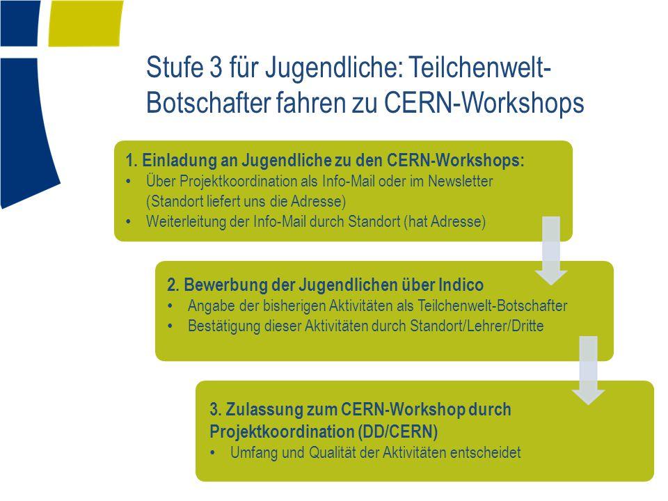 Stufe 3 für Jugendliche: Teilchenwelt- Botschafter fahren zu CERN-Workshops 1. Einladung an Jugendliche zu den CERN-Workshops: Über Projektkoordinatio