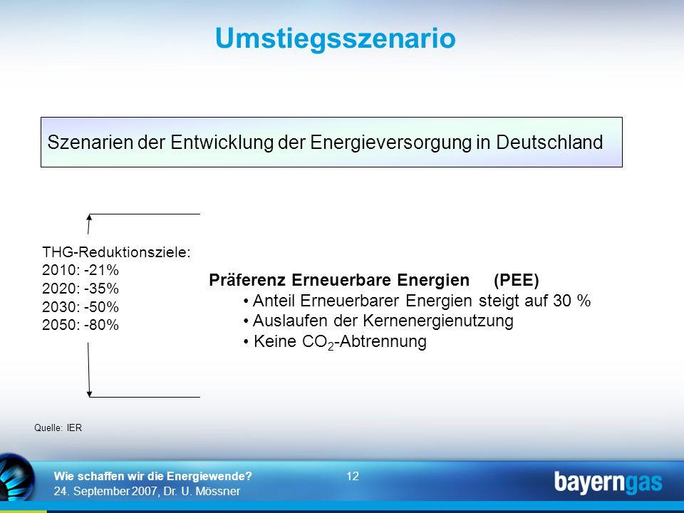 12 24. September 2007, Dr. U. Mössner Wie schaffen wir die Energiewende? Präferenz Erneuerbare Energien (PEE) Anteil Erneuerbarer Energien steigt auf