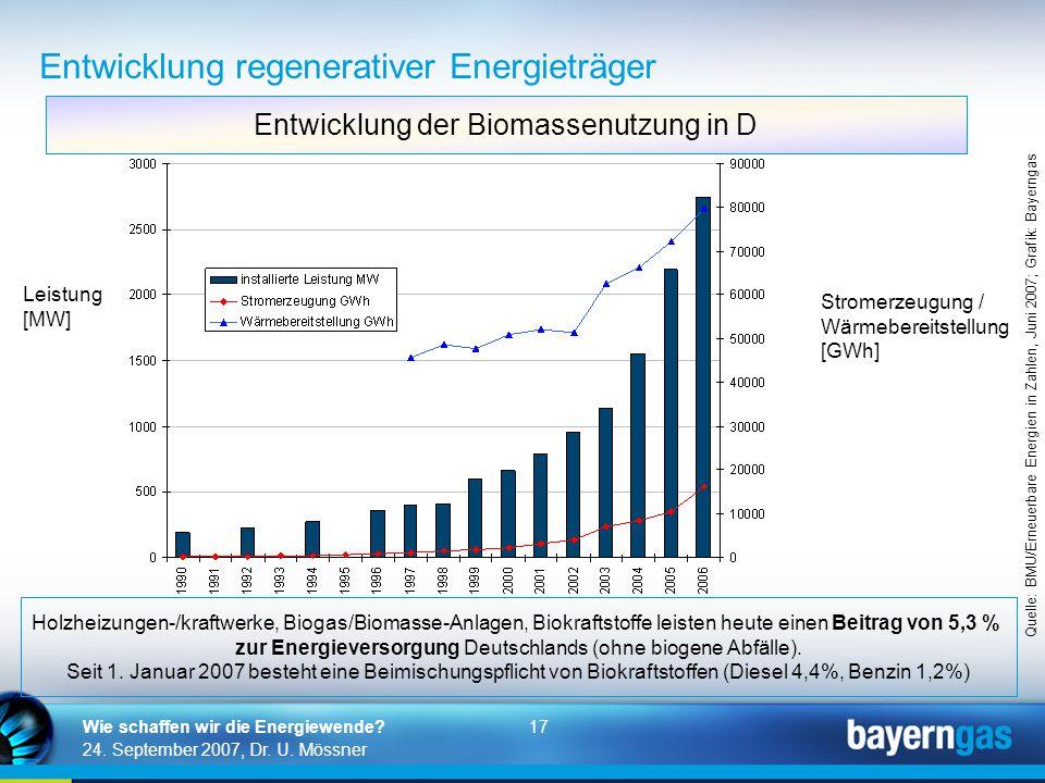 17 24. September 2007, Dr. U. Mössner Wie schaffen wir die Energiewende? Leistung [MW] Stromerzeugung / Wärmebereitstellung [GWh] Quelle: BMU/Erneuerb