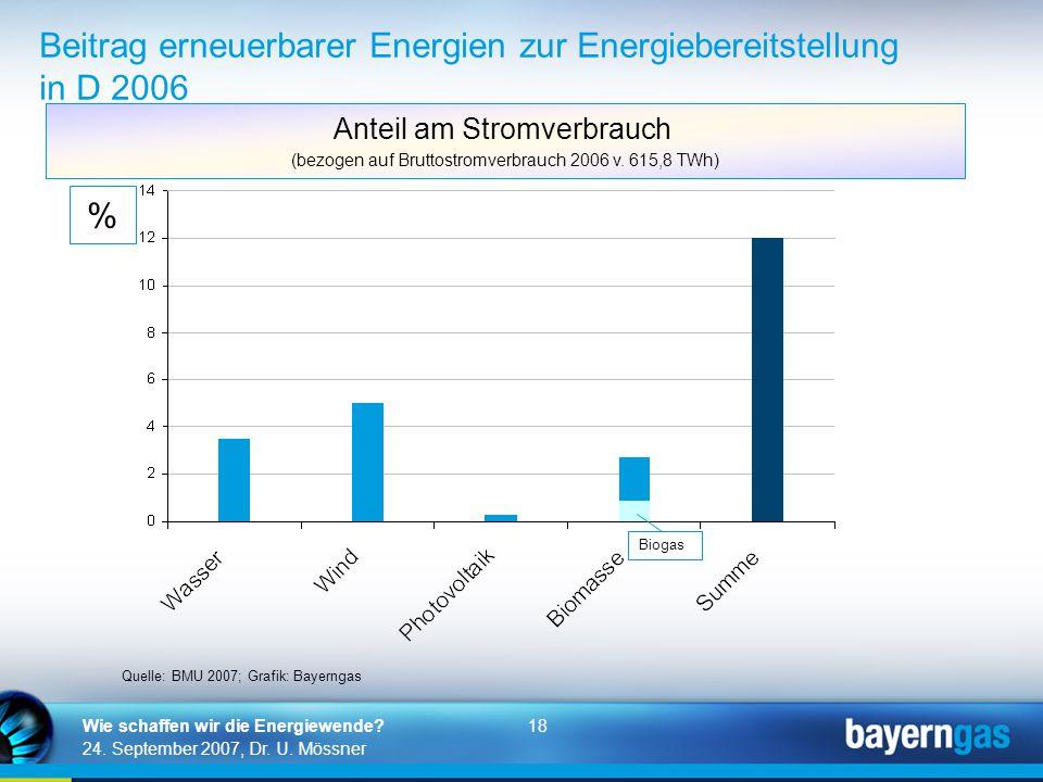 18 24. September 2007, Dr. U. Mössner Wie schaffen wir die Energiewende? Beitrag erneuerbarer Energien zur Energiebereitstellung in D 2006 Anteil am S