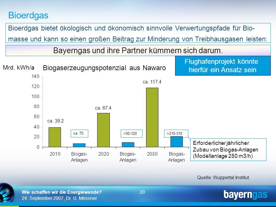 20 24. September 2007, Dr. U. Mössner Wie schaffen wir die Energiewende? Bioerdgas Bioerdgas bietet ökologisch und ökonomisch sinnvolle Verwertungspfa