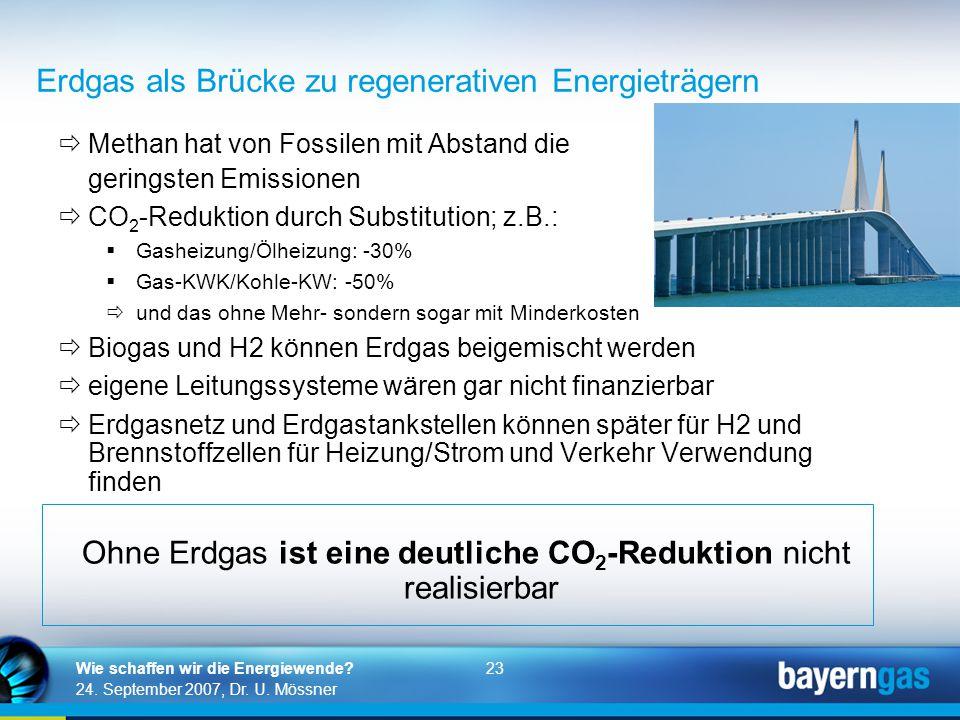 23 24. September 2007, Dr. U. Mössner Wie schaffen wir die Energiewende? Erdgas als Brücke zu regenerativen Energieträgern  Methan hat von Fossilen m