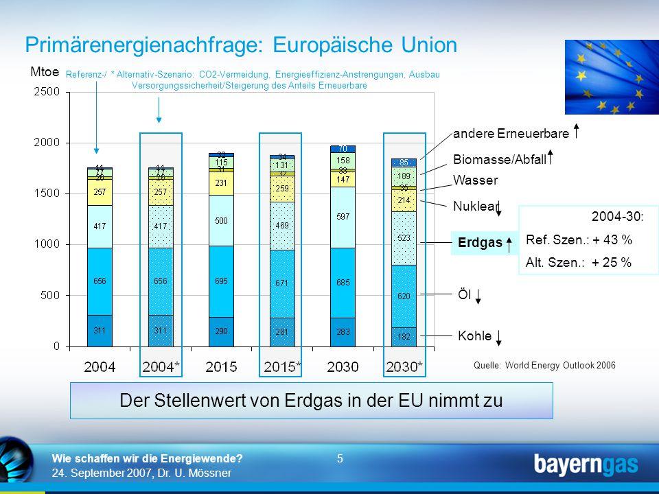 5 24. September 2007, Dr. U. Mössner Wie schaffen wir die Energiewende? Primärenergienachfrage: Europäische Union Referenz-/ * Alternativ-Szenario: CO