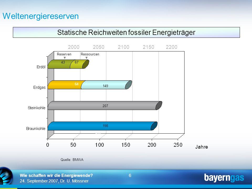 6 24. September 2007, Dr. U. Mössner Wie schaffen wir die Energiewende? Weltenergiereserven Statische Reichweiten fossiler Energieträger ReservenResso