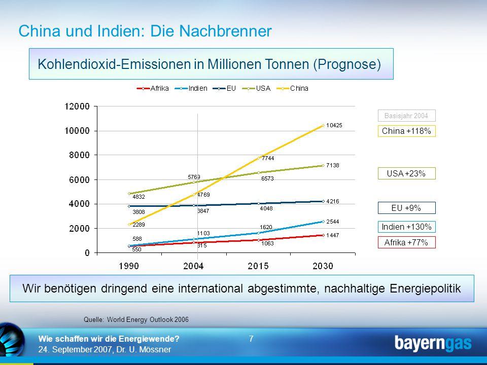 7 24. September 2007, Dr. U. Mössner Wie schaffen wir die Energiewende? China und Indien: Die Nachbrenner Kohlendioxid-Emissionen in Millionen Tonnen