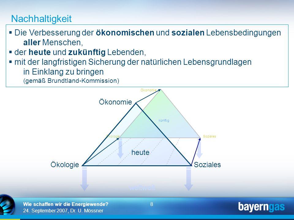 8 24. September 2007, Dr. U. Mössner Wie schaffen wir die Energiewende? Nachhaltigkeit  Die Verbesserung der ökonomischen und sozialen Lebensbedingun
