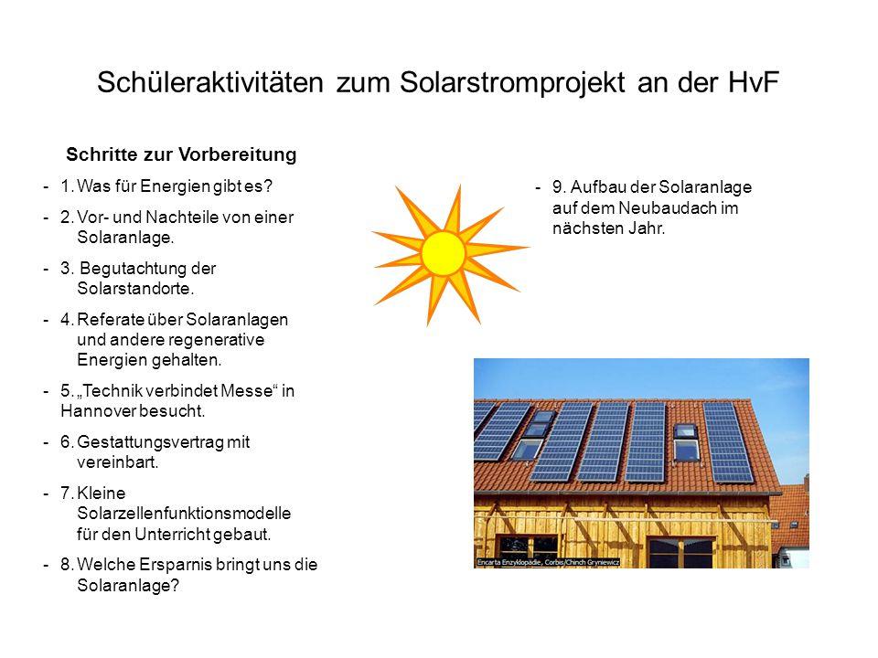 Schüleraktivitäten zum Solarstromprojekt an der HvF Schritte zur Vorbereitung -1.Was für Energien gibt es? -2.Vor- und Nachteile von einer Solaranlage