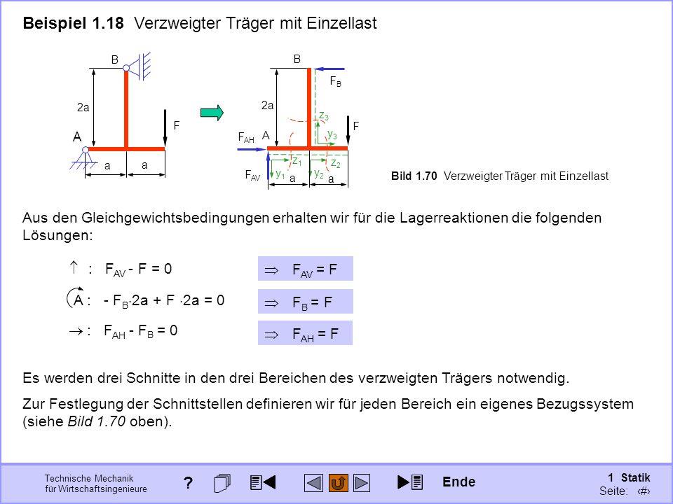 Technische Mechanik für Wirtschaftsingenieure 1 Statik Seite: 104 Beispiel 1.18 Verzweigter Träger mit Einzellast a a 2a B A F z1z1 y1y1 z2z2 y2y2 z3z3 y3y3  F AV = F Bild 1.70 Verzweigter Träger mit Einzellast Aus den Gleichgewichtsbedingungen erhalten wir für die Lagerreaktionen die folgenden Lösungen:  : F AV - F = 0 A : - F B  2a + F  2a = 0  : F AH - F B = 0  F B = F  F AH = F Es werden drei Schnitte in den drei Bereichen des verzweigten Trägers notwendig.