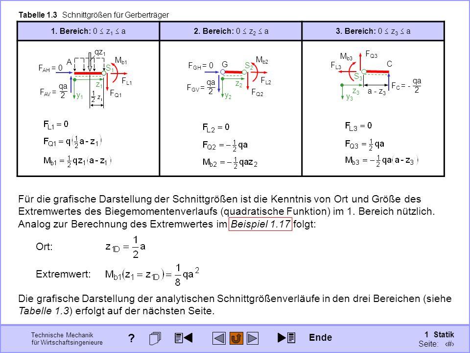 Technische Mechanik für Wirtschaftsingenieure 1 Statik Seite: 108 Tabelle 1.3 Schnittgrößen für Gerberträger 1.