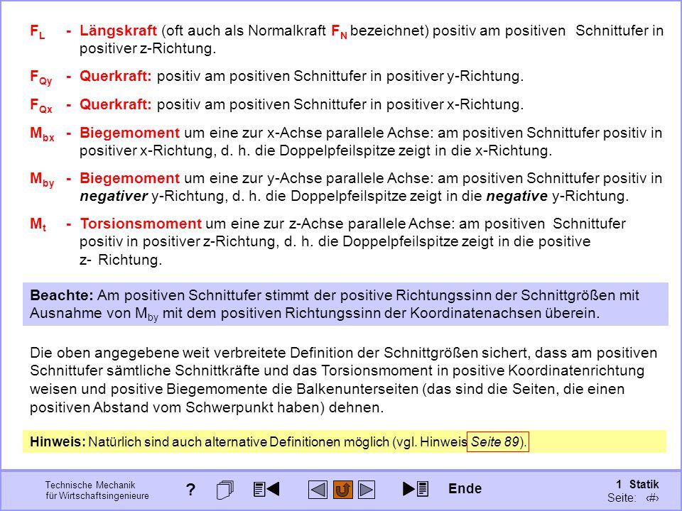 Technische Mechanik für Wirtschaftsingenieure 1 Statik Seite: 124 Beachte: Am positiven Schnittufer stimmt der positive Richtungssinn der Schnittgrößen mit Ausnahme von M by mit dem positiven Richtungssinn der Koordinatenachsen überein.