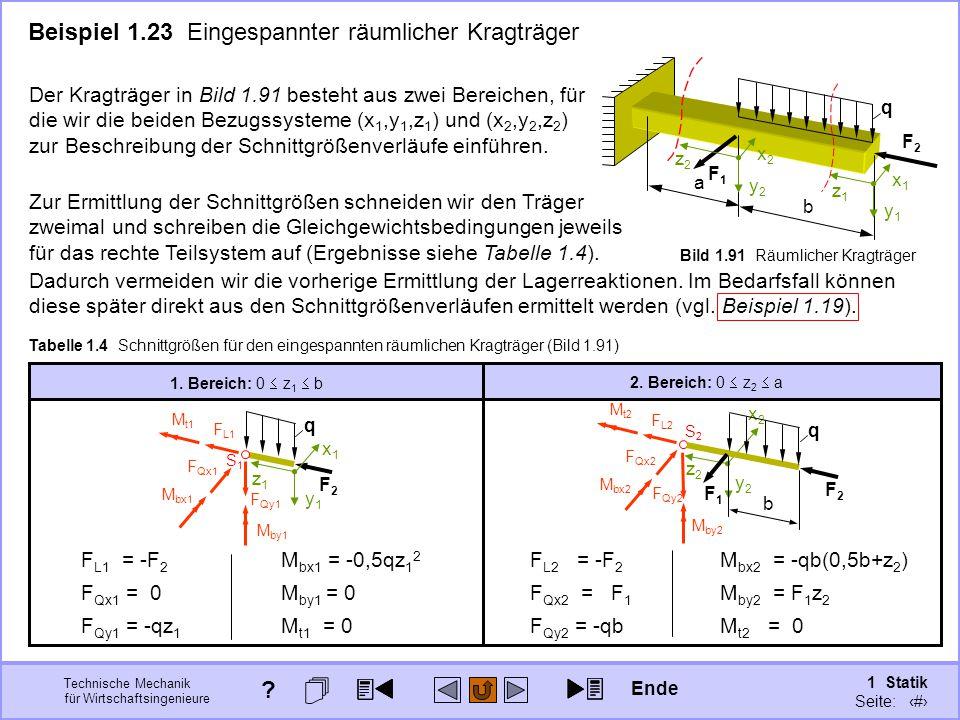 Technische Mechanik für Wirtschaftsingenieure 1 Statik Seite: 125 Tabelle 1.4 Schnittgrößen für den eingespannten räumlichen Kragträger (Bild 1.91) 1.