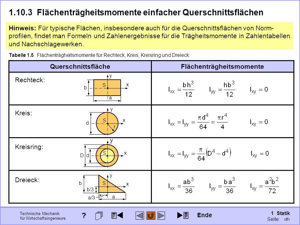 Technische Mechanik für Wirtschaftsingenieure 1 Statik Seite: 140 QuerschnittsflächeFlächenträgheitsmomente 1.10.3Flächenträgheitsmomente einfacher Querschnittsflächen Hinweis: Für typische Flächen, insbesondere auch für die Querschnittsflächen von Norm- profilen, findet man Formeln und Zahlenergebnisse für die Trägheitsmomente in Zahlentabellen und Nachschlagewerken.